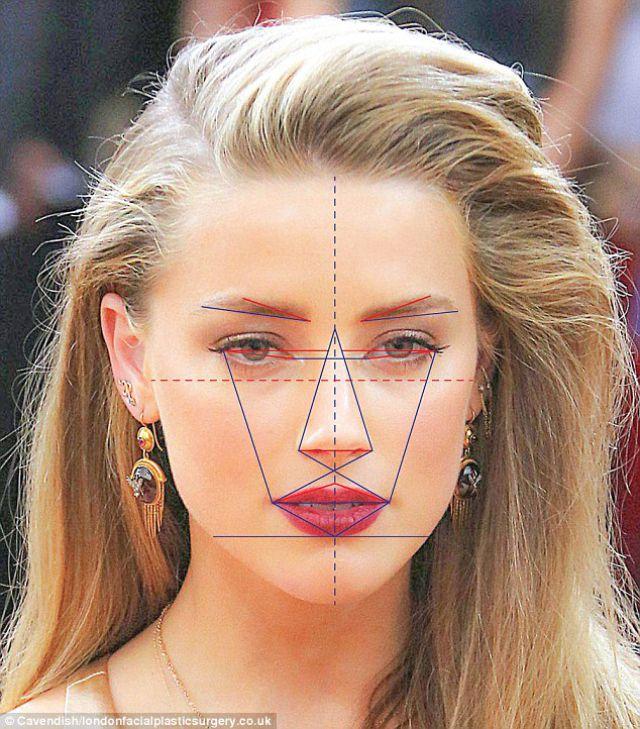 Amber Heard sobresale como la mujer más bella según la ciencia